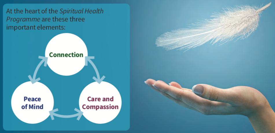 Spiritual Health Programme